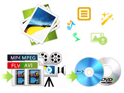 how to turn multiple photos into pdf